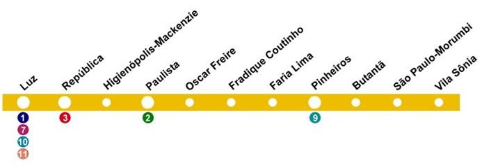 mapa da estação Fradique Coutinho - linha 4 amarela do metrô